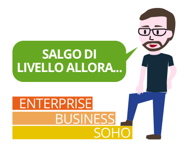 SoHo, Business, Enterprise... Salgo di livello allora